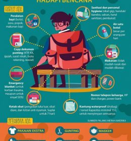 Survival Kit Menghadapi Bencana-www.grestim.com